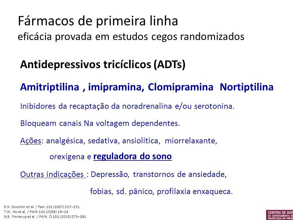 Fármacos de primeira linha eficácia provada em estudos cegos randomizados Antidepressivos tricíclicos (ADTs) Amitriptilina, imipramina, Clomipramina N
