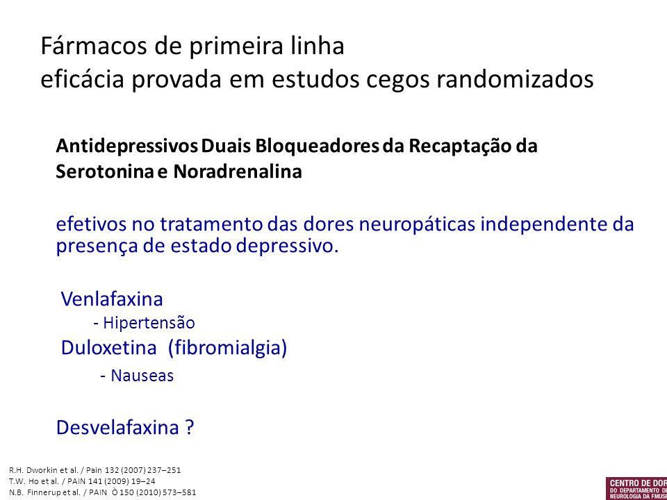 Fármacos de primeira linha eficácia provada em estudos cegos randomizados Antidepressivos Duais Bloqueadores da Recaptação da Serotonina e Noradrenali