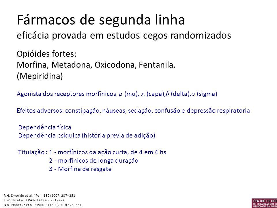 Opióides fortes: Morfina, Metadona, Oxicodona, Fentanila. (Mepiridina) Agonista dos receptores morfínicos (mu), (capa), (delta), (sigma) Efeitos adver