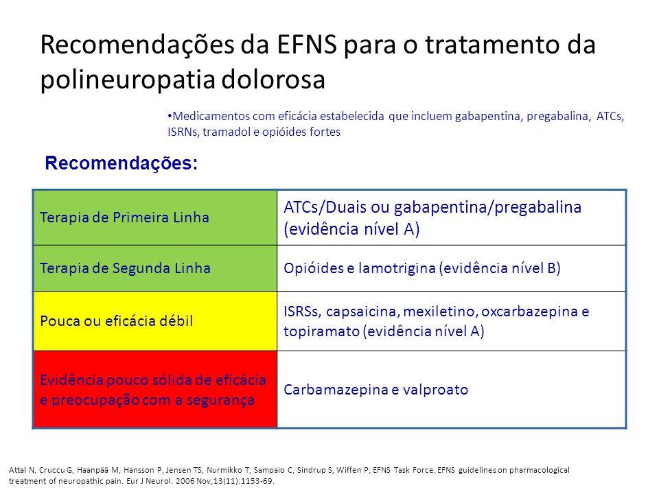 Recomendações da EFNS para o tratamento da polineuropatia dolorosa Terapia de Primeira Linha ATCs/Duais ou gabapentina/pregabalina (evidência nível A)
