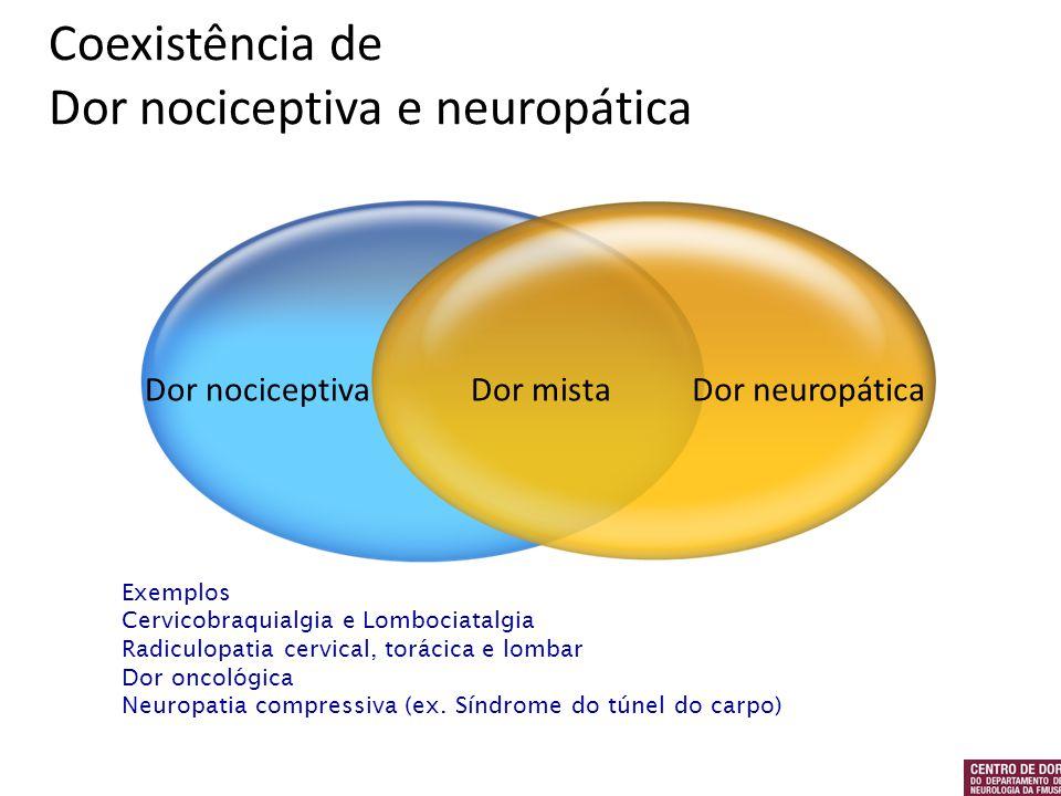 Coexistência de Dor nociceptiva e neuropática Exemplos Cervicobraquialgia e Lombociatalgia Radiculopatia cervical, torácica e lombar Dor oncológica Ne