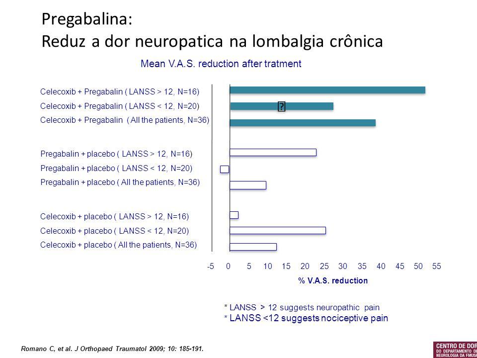 Romano C, et al. J Orthopaed Traumatol 2009; 10: 185-191. Celecoxib + Pregabalin ( LANSS > 12, N=16) Celecoxib + Pregabalin ( LANSS < 12, N=20) Celeco
