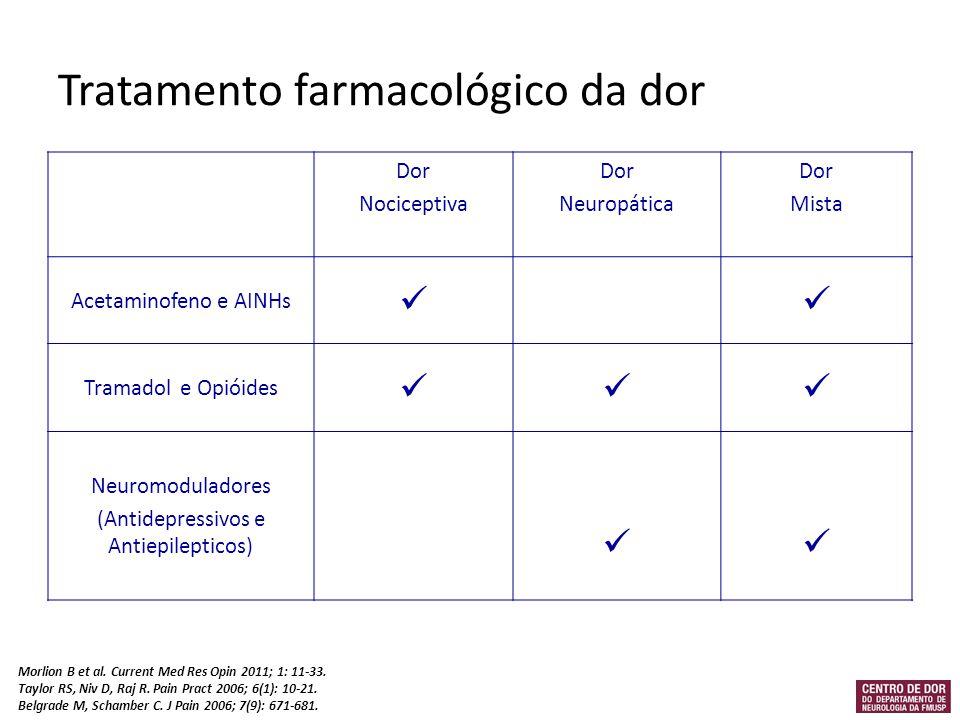 Dor Nociceptiva Dor Neuropática Dor Mista Acetaminofeno e AINHs Tramadol e Opióides Neuromoduladores (Antidepressivos e Antiepilepticos) Morlion B et