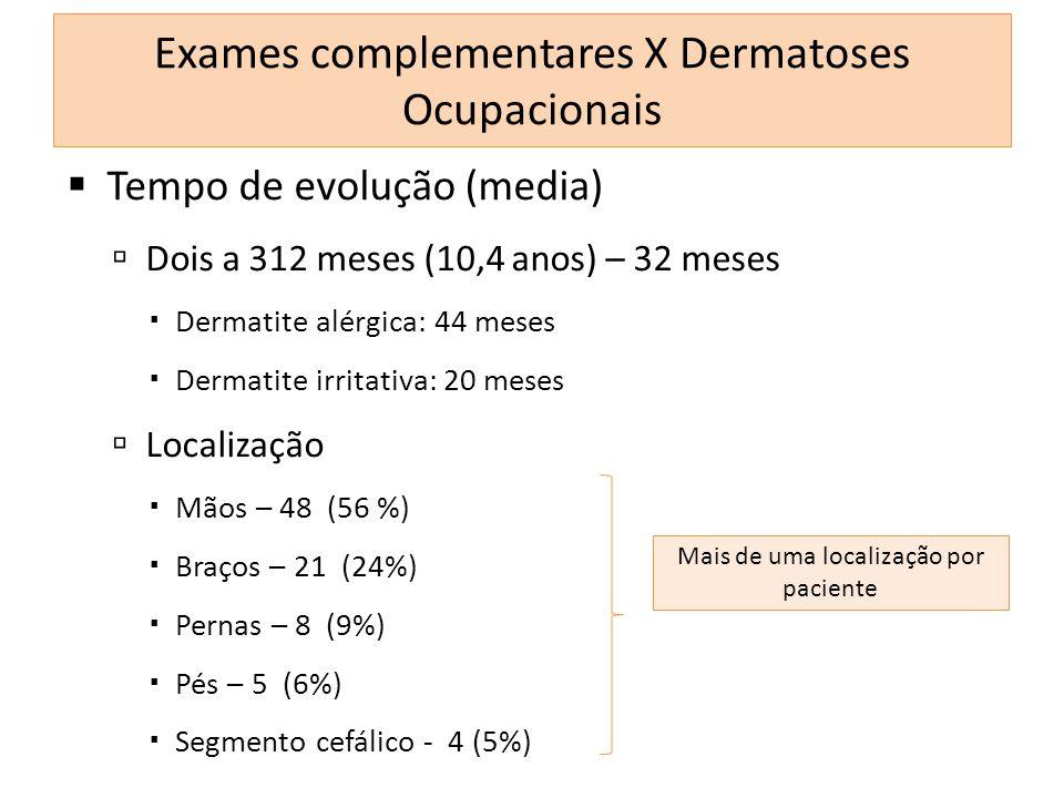 Tempo de evolução (media) Dois a 312 meses (10,4 anos) – 32 meses Dermatite alérgica: 44 meses Dermatite irritativa: 20 meses Localização Mãos – 48 (5