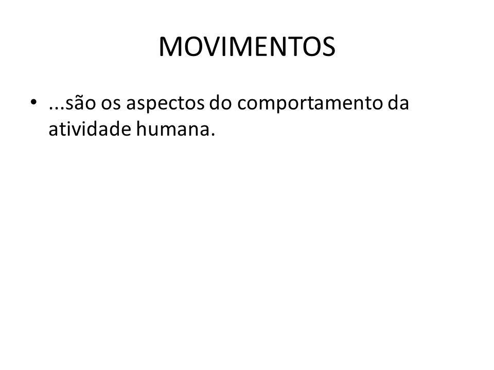 MOVIMENTOS...são os aspectos do comportamento da atividade humana.