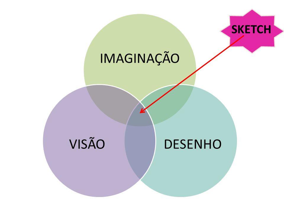 IMAGINAÇÃO DESENHOVISÃO SKETCH