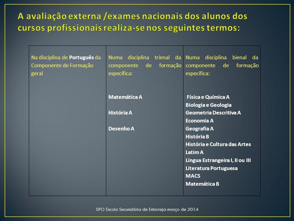 Na disciplina de Português da Componente de Formação geral Numa disciplina trienal da componente de formação específica: Matemática A História A Desen