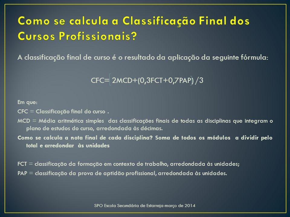 A classificação final de curso é o resultado da aplicação da seguinte fórmula: CFC= 2MCD+(0,3FCT+0,7PAP) /3 Em que: CFC = Classificação final do curso