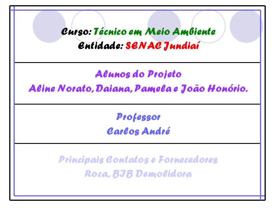 Curso: Técnico em Meio Ambiente Entidade: SENAC Jundiaí Alunos do Projeto Aline Norato, Daiana, Pamela e João Honório. Professor Carlos André Principa