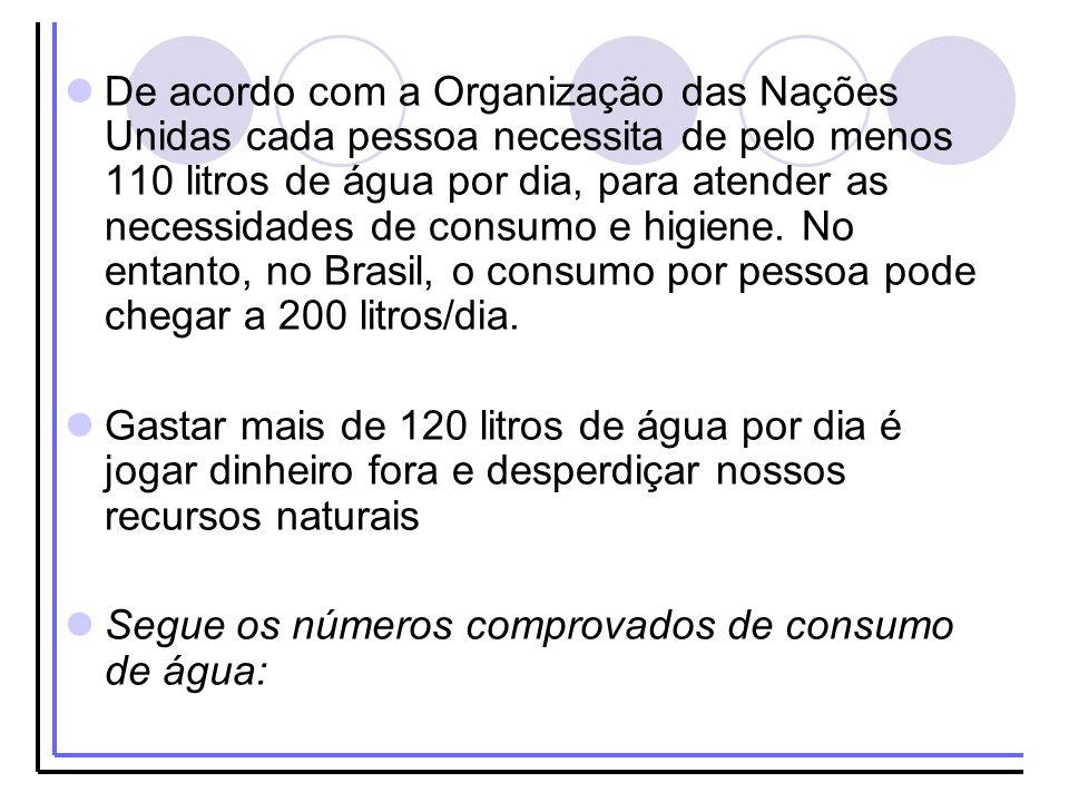 Curso: Técnico em Meio Ambiente Entidade: SENAC Jundiaí Alunos do Projeto Aline Norato, Daiana, Pamela e João Honório.