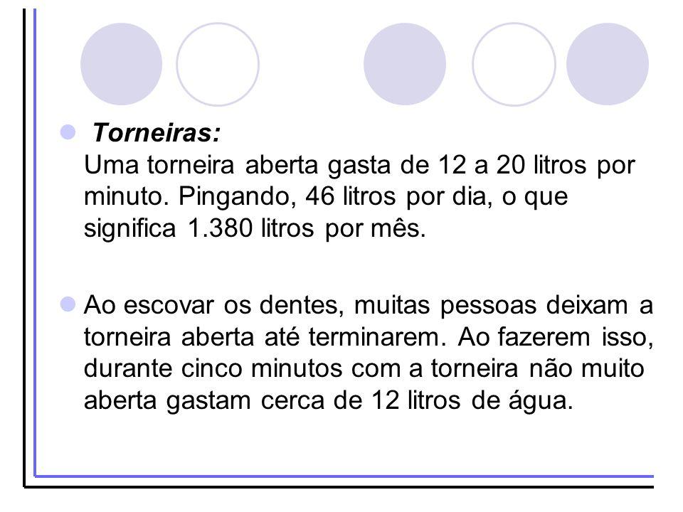 Torneiras: Uma torneira aberta gasta de 12 a 20 litros por minuto. Pingando, 46 litros por dia, o que significa 1.380 litros por mês. Ao escovar os de