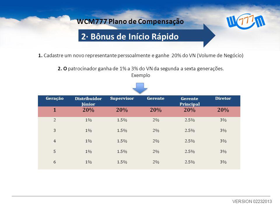 1. Cadastre um novo representante perssoalmente e ganhe 20% do VN (Volume de Negócio) 2.