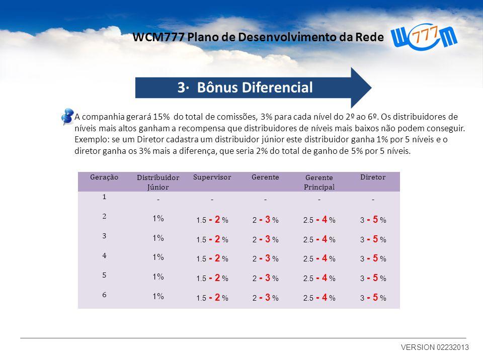 A companhia gerará 15% do total de comissões, 3% para cada nível do 2º ao 6º.