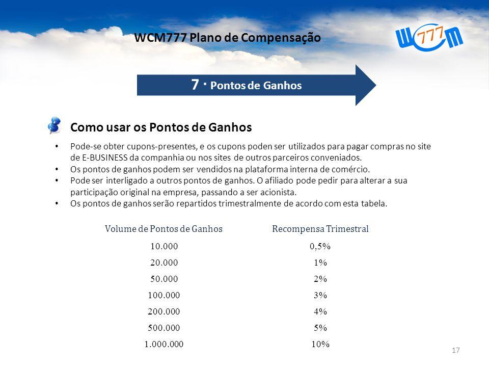 17 7 · Pontos de Ganhos Como usar os Pontos de Ganhos Pode-se obter cupons-presentes, e os cupons poden ser utilizados para pagar compras no site de E-BUSINESS da companhia ou nos sites de outros parceiros conveniados.