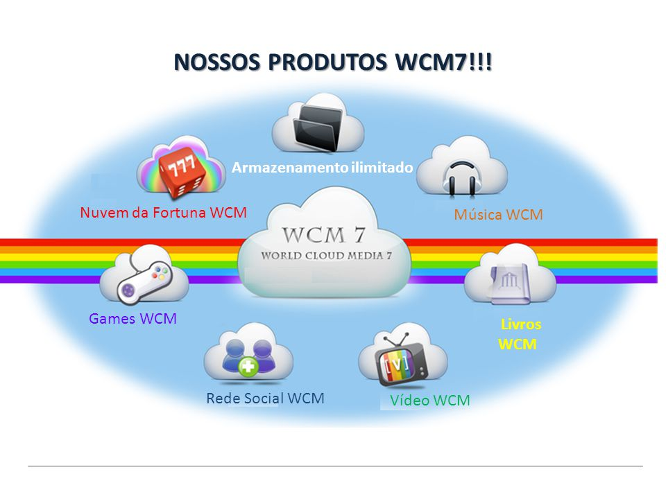 World Cloud Media 7 Spacio ilimitado de almacenamiento!.