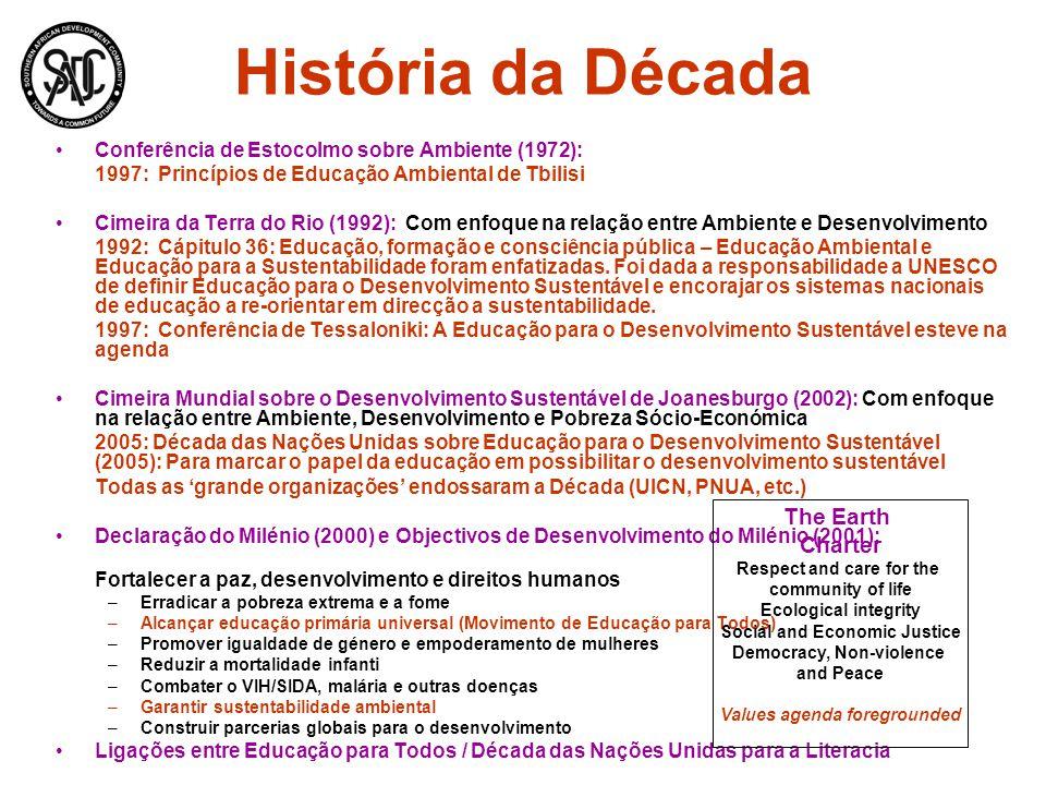 História da Década Conferência de Estocolmo sobre Ambiente (1972): 1997: Princípios de Educação Ambiental de Tbilisi Cimeira da Terra do Rio (1992): C