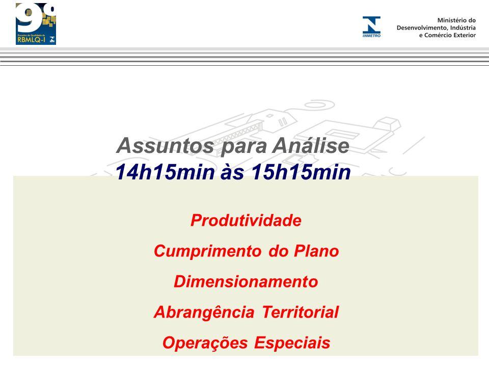 Produtividade Cumprimento do Plano Dimensionamento Abrangência Territorial Operações Especiais Assuntos para Análise 14h15min às 15h15min