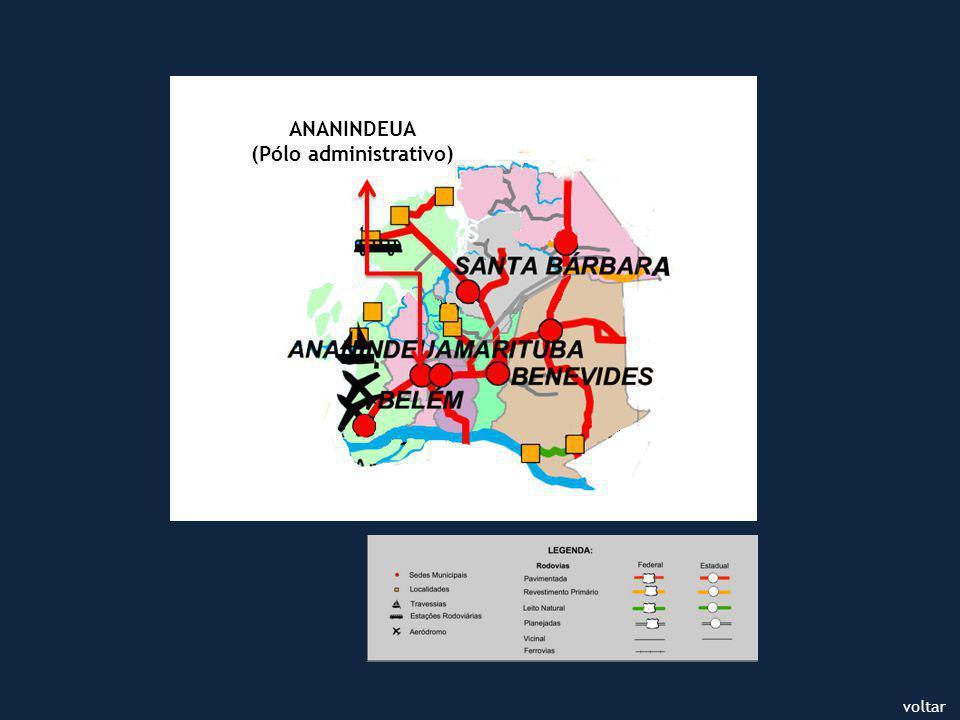 voltar ANANINDEUA (Pólo administrativo)