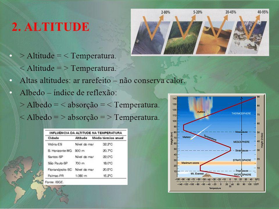 > Altitude = < Temperatura. Temperatura. Altas altitudes: ar rarefeito – não conserva calor. Albedo – índice de reflexão: > Albedo = < absorção = < Te