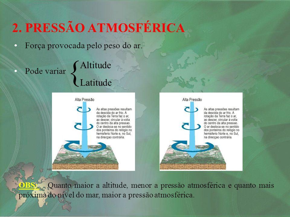 Força provocada pelo peso do ar. Pode variar 2. PRESSÃO ATMOSFÉRICA { Altitude Latitude OBS: Quanto maior a altitude, menor a pressão atmosférica e qu