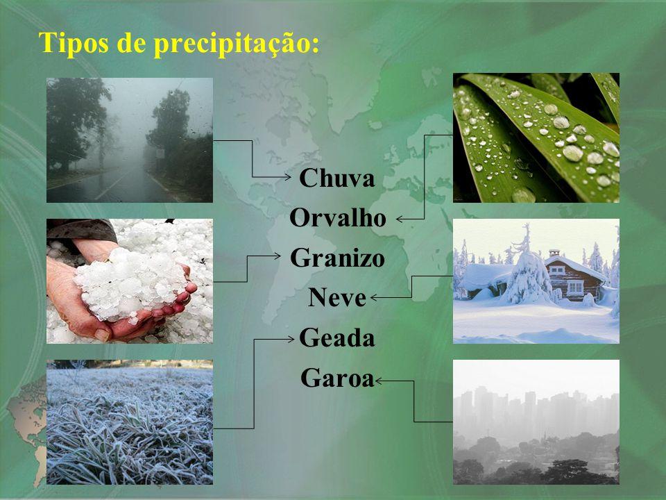 Tipos de precipitação: Chuva Orvalho Granizo Neve Geada Garoa