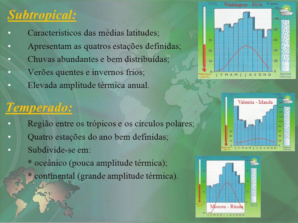 Característicos das médias latitudes; Apresentam as quatros estações definidas; Chuvas abundantes e bem distribuídas; Verões quentes e invernos frios;