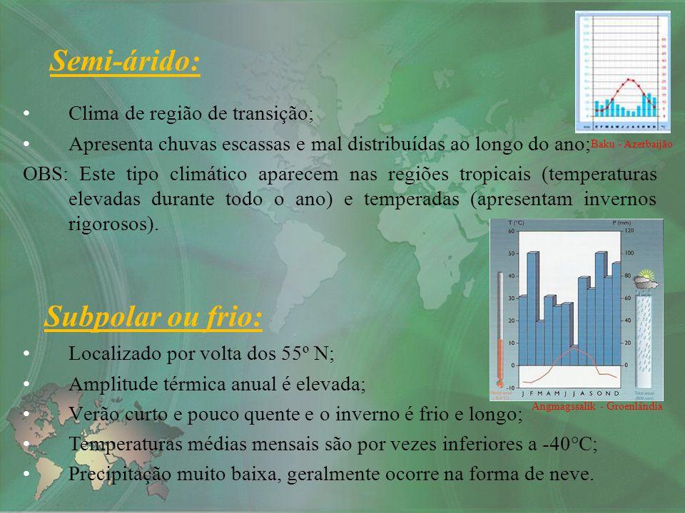 Clima de região de transição; Apresenta chuvas escassas e mal distribuídas ao longo do ano; OBS: Este tipo climático aparecem nas regiões tropicais (t