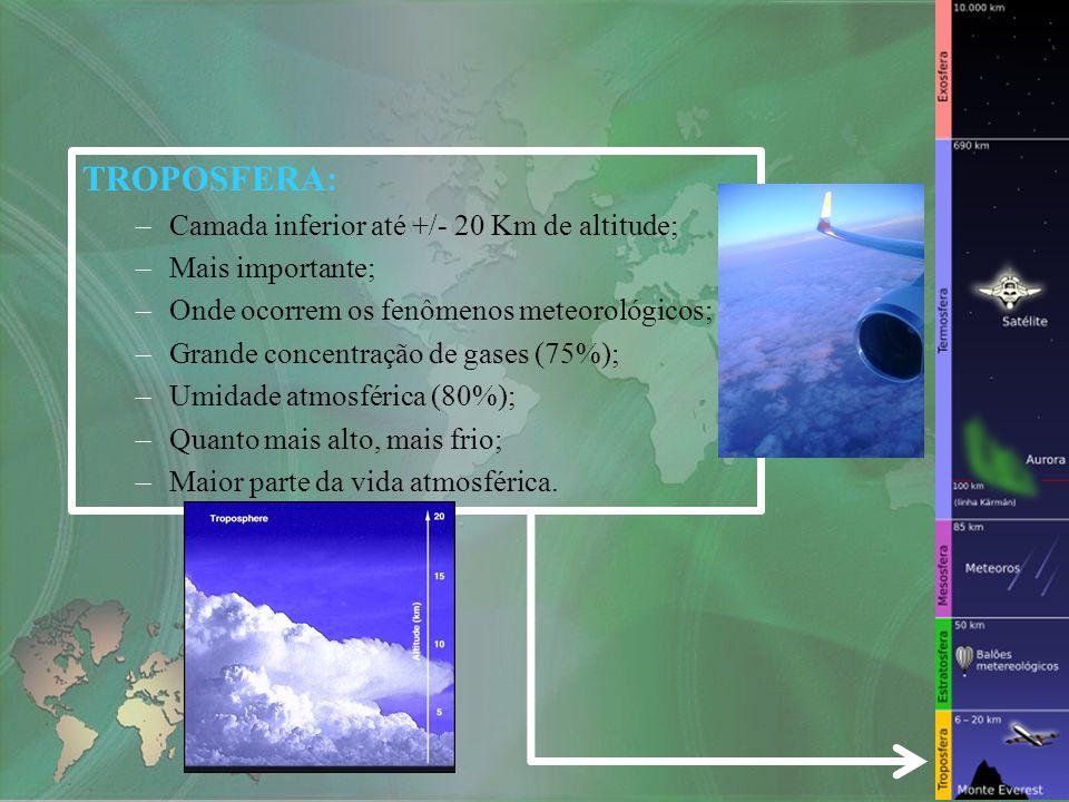 TROPOSFERA: –Camada inferior até +/- 20 Km de altitude; –Mais importante; –Onde ocorrem os fenômenos meteorológicos; –Grande concentração de gases (75