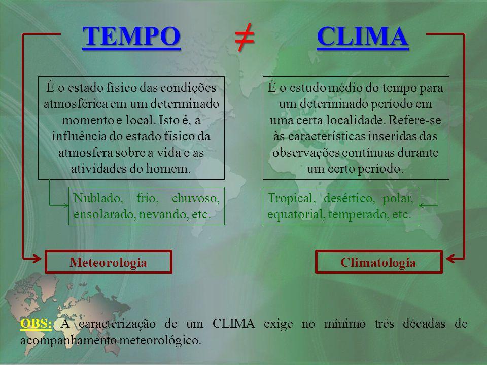 TEMPO CLIMA É o estado físico das condições atmosférica em um determinado momento e local. Isto é, a influência do estado físico da atmosfera sobre a