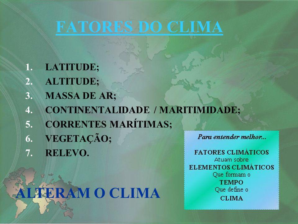 FATORES DO CLIMA 1.LATITUDE; 2.ALTITUDE; 3.MASSA DE AR; 4.CONTINENTALIDADE / MARITIMIDADE; 5.CORRENTES MARÍTIMAS; 6.VEGETAÇÃO; 7.RELEVO. ALTERAM O CLI