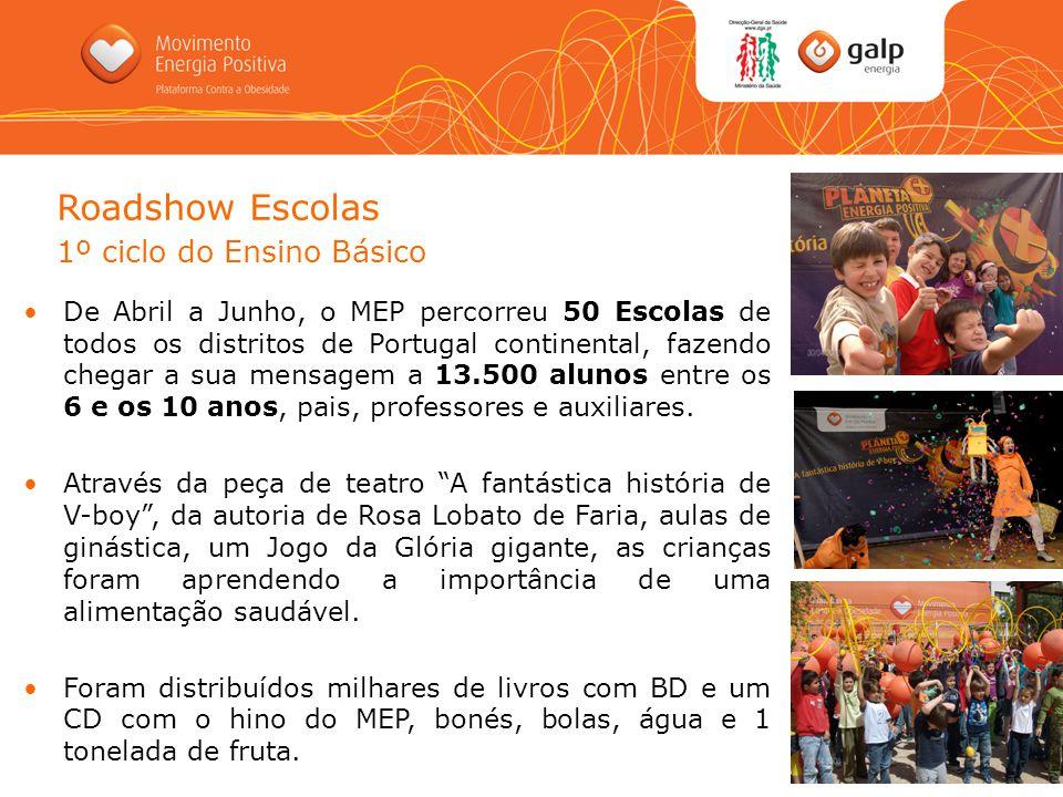 Roadshow Escolas 1º ciclo do Ensino Básico De Abril a Junho, o MEP percorreu 50 Escolas de todos os distritos de Portugal continental, fazendo chegar
