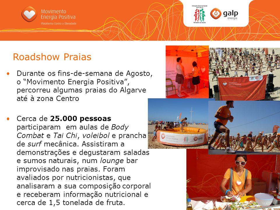 Durante os fins-de-semana de Agosto, o Movimento Energia Positiva, percorreu algumas praias do Algarve até à zona Centro Cerca de 25.000 pessoas parti