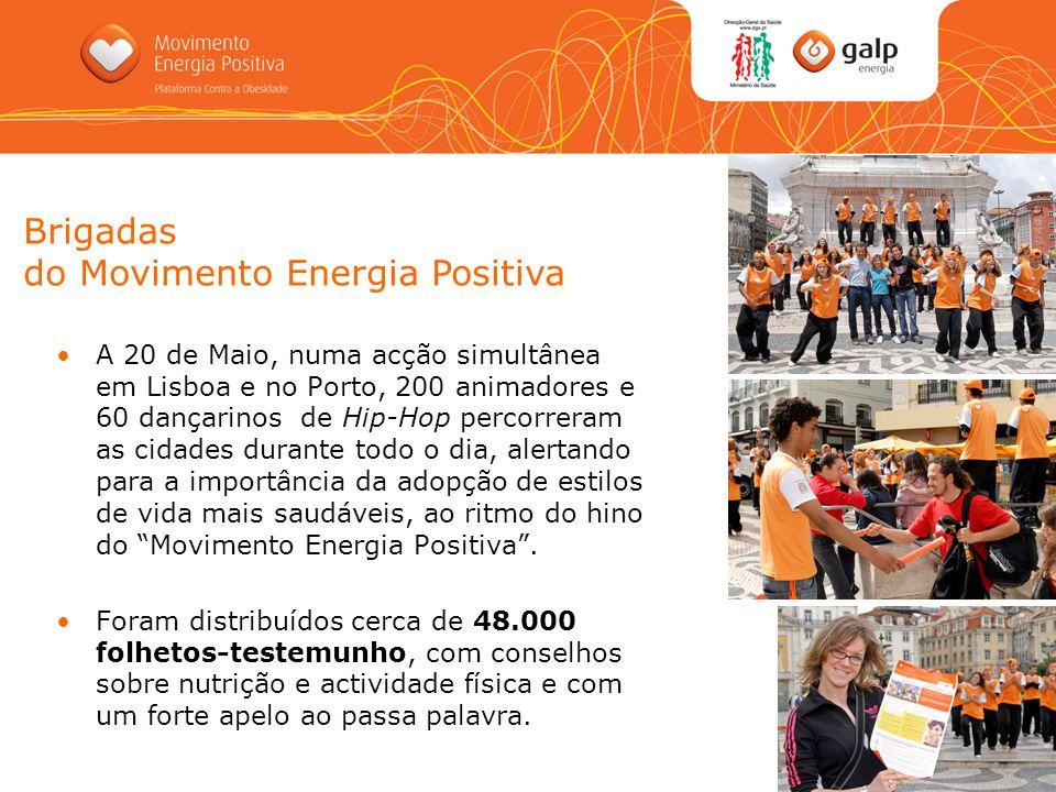 Brigadas do Movimento Energia Positiva A 20 de Maio, numa acção simultânea em Lisboa e no Porto, 200 animadores e 60 dançarinos de Hip-Hop percorreram