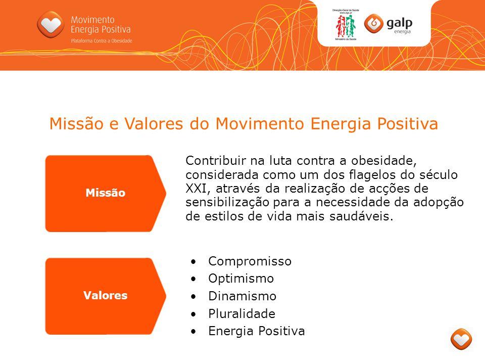 O Estudo foi elaborado pela Galp Energia no contexto da parceria com a Plataforma Contra a Obesidade, da Direcção-Geral da Saúde.