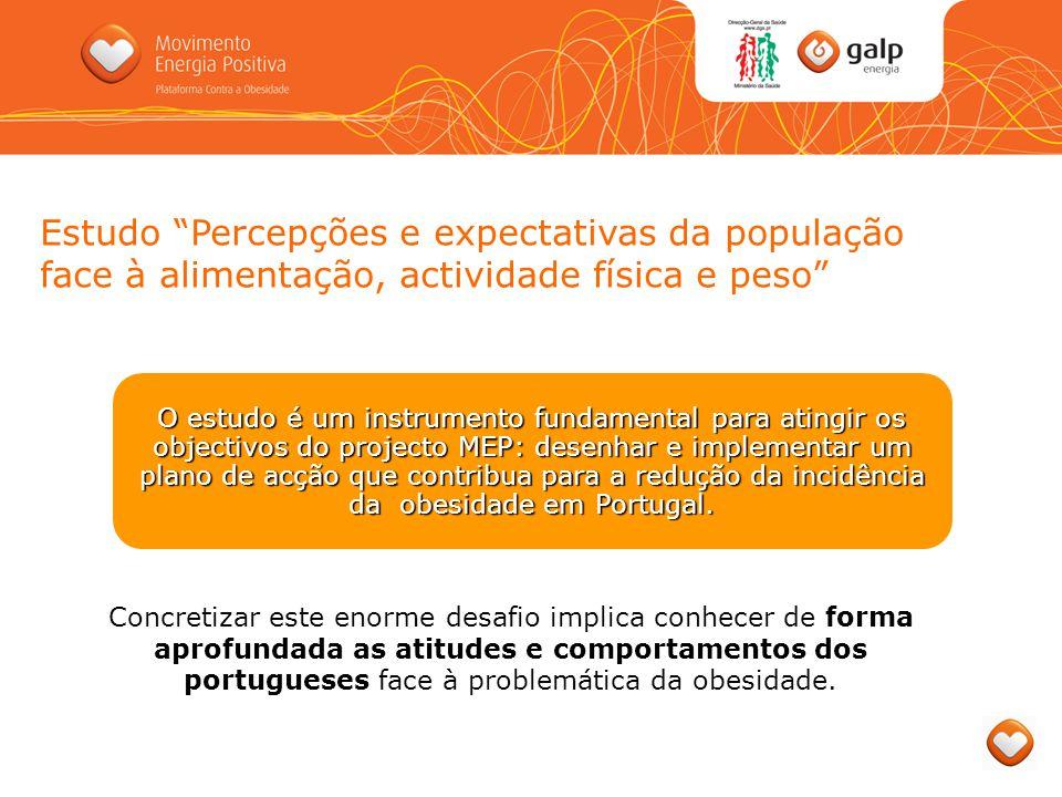 Estudo Percepções e expectativas da população face à alimentação, actividade física e peso Estudo representativo da população portuguesa com uma abordagem quantitativa e qualitativa.