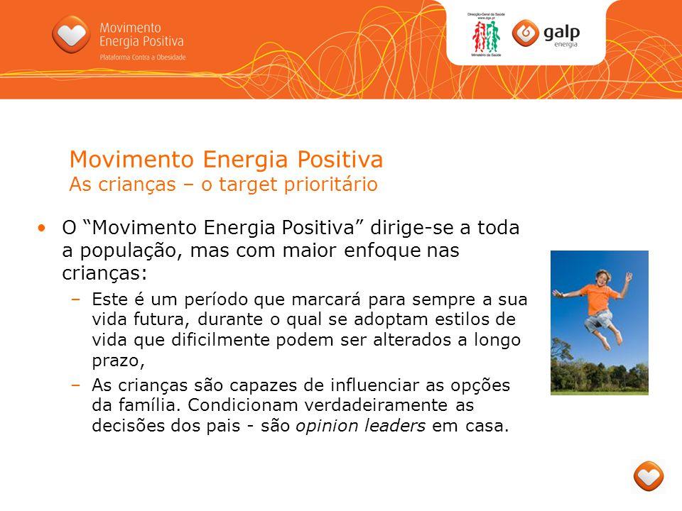 Movimento Energia Positiva As crianças – o target prioritário O Movimento Energia Positiva dirige-se a toda a população, mas com maior enfoque nas cri