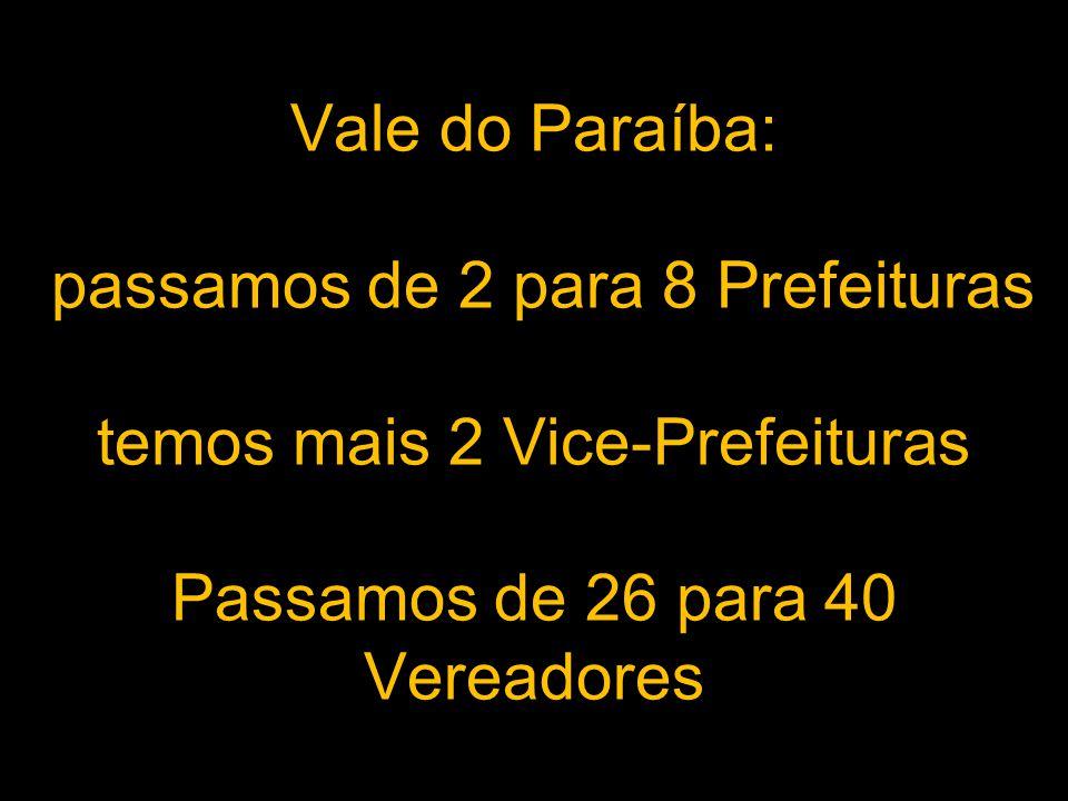 Vale do Paraíba: passamos de 2 para 8 Prefeituras temos mais 2 Vice-Prefeituras Passamos de 26 para 40 Vereadores