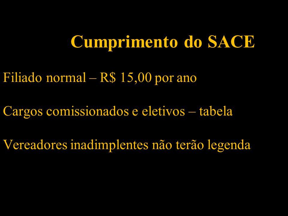 Cumprimento do SACE Filiado normal – R$ 15,00 por ano Cargos comissionados e eletivos – tabela Vereadores inadimplentes não terão legenda