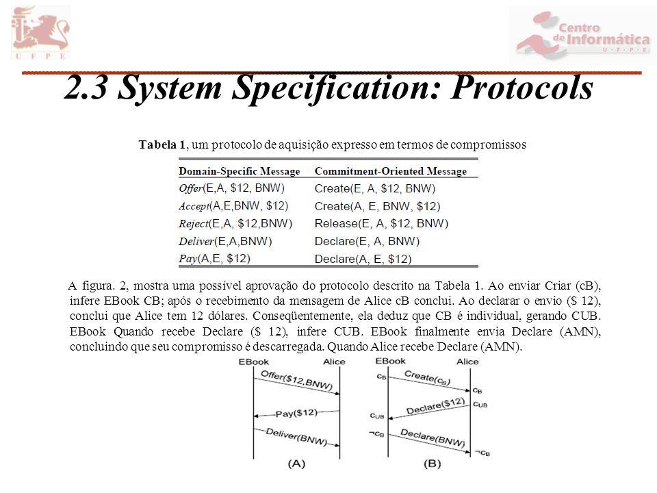 2.3 System Specification: Protocols Tabela 1, um protocolo de aquisição expresso em termos de compromissos A figura.