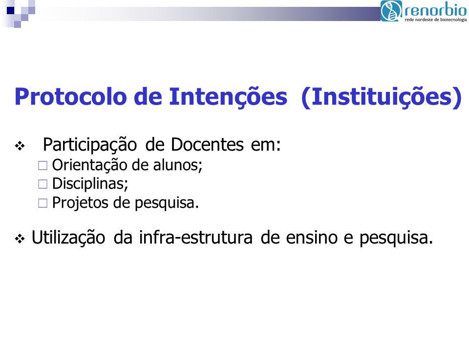 Protocolo de Intenções (Instituições) Participação de Docentes em: Orientação de alunos; Disciplinas; Projetos de pesquisa. Utilização da infra-estrut