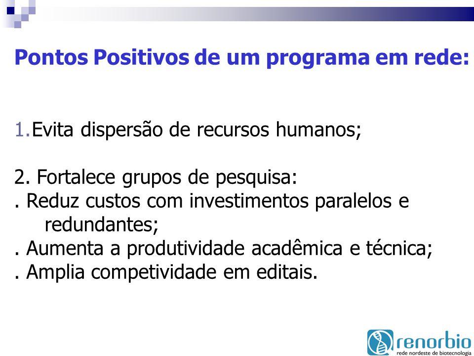 Pontos Positivos de um programa em rede: 1.Evita dispersão de recursos humanos; 2. Fortalece grupos de pesquisa:. Reduz custos com investimentos paral