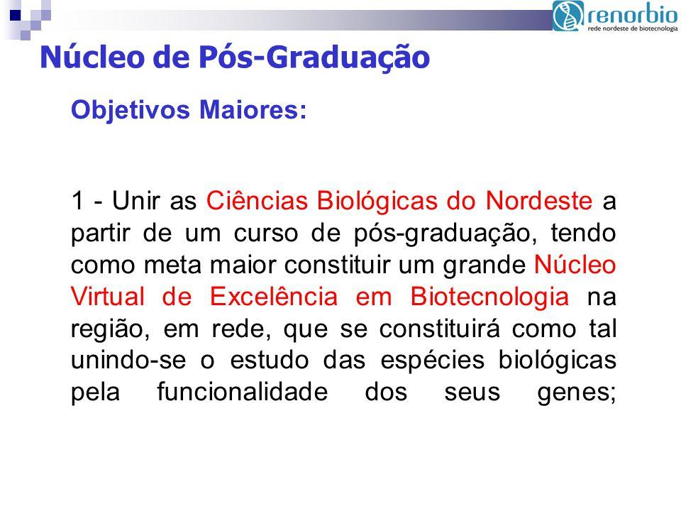 Objetivos Maiores: 1 - Unir as Ciências Biológicas do Nordeste a partir de um curso de pós-graduação, tendo como meta maior constituir um grande Núcle