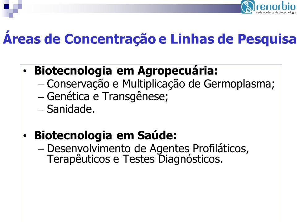 Biotecnologia em Agropecuária: – Conservação e Multiplicação de Germoplasma; – Genética e Transgênese; – Sanidade. Biotecnologia em Saúde: – Desenvolv