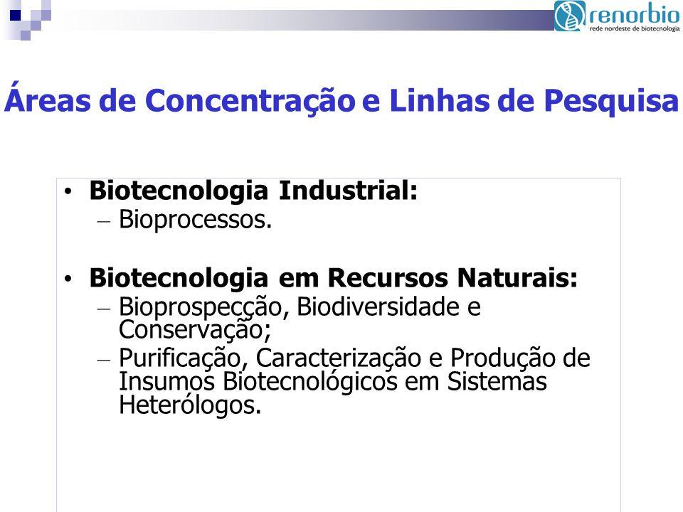 Biotecnologia Industrial: – Bioprocessos. Biotecnologia em Recursos Naturais: – Bioprospecção, Biodiversidade e Conservação; – Purificação, Caracteriz