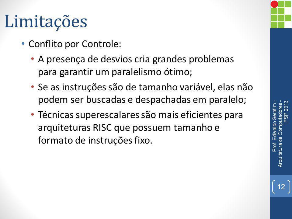 Limitações Conflito por Controle: A presença de desvios cria grandes problemas para garantir um paralelismo ótimo; Se as instruções são de tamanho var