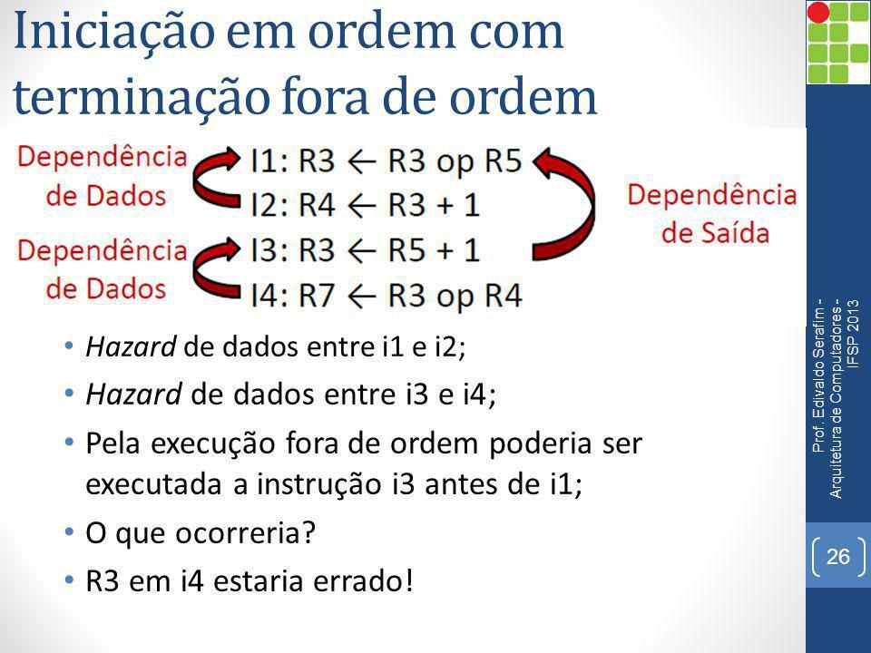 Iniciação em ordem com terminação fora de ordem Hazard de dados entre i1 e i2; Hazard de dados entre i3 e i4; Pela execução fora de ordem poderia ser