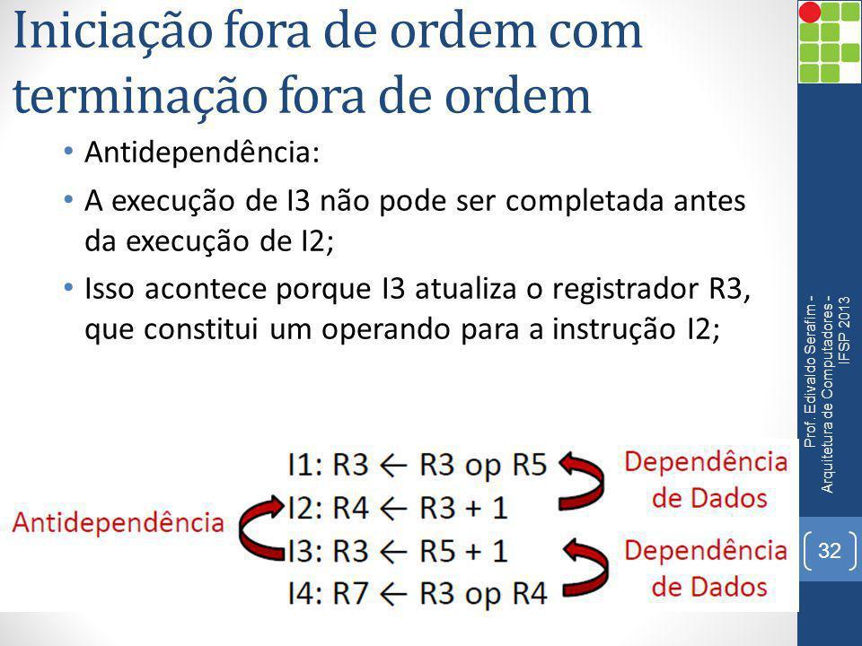 Iniciação fora de ordem com terminação fora de ordem Antidependência: A execução de I3 não pode ser completada antes da execução de I2; Isso acontece