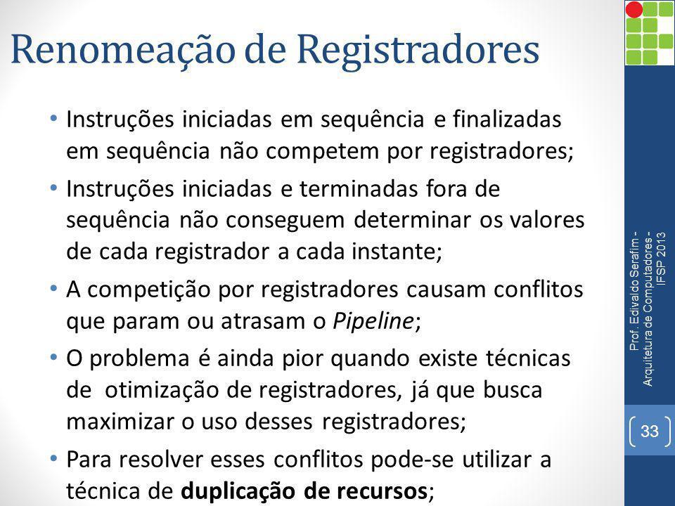 Renomeação de Registradores Instruções iniciadas em sequência e finalizadas em sequência não competem por registradores; Instruções iniciadas e termin