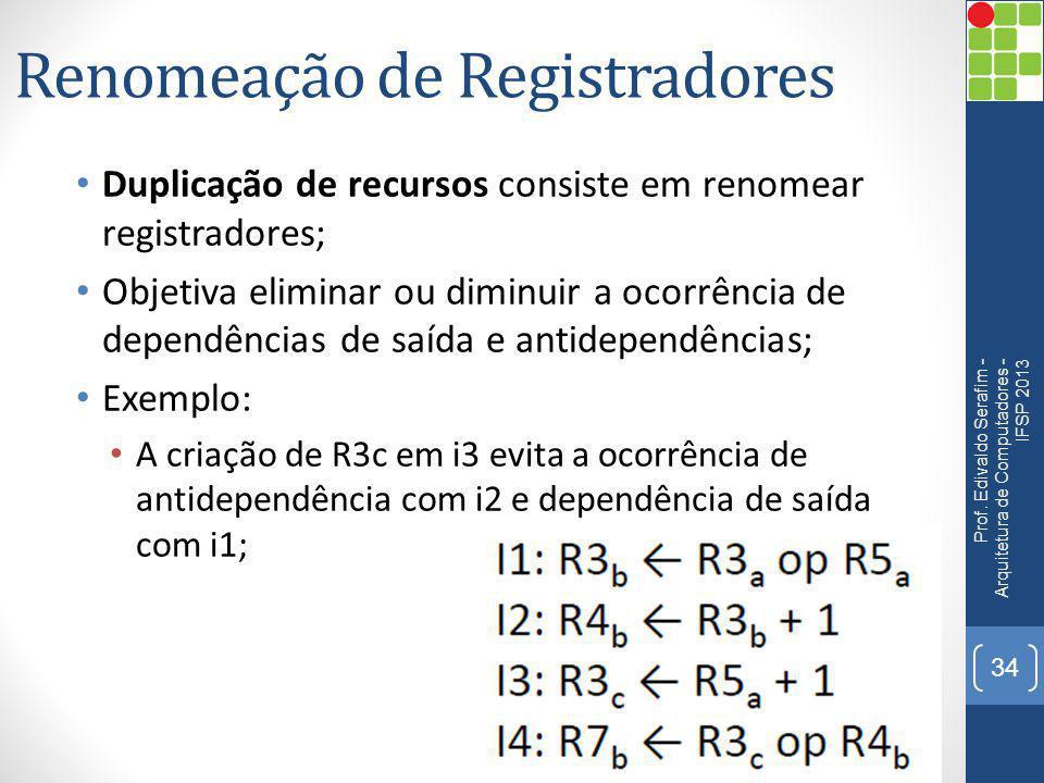 Renomeação de Registradores Duplicação de recursos consiste em renomear registradores; Objetiva eliminar ou diminuir a ocorrência de dependências de s