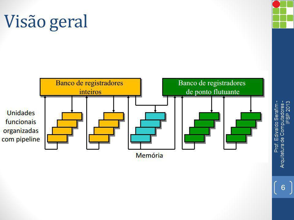Paralelismo no Nível de Instruções e Paralelismo de Máquina Há paralelismo no nível de instruções quando as instruções de uma sequência são independentes e podem, portanto, serem executadas em paralelo (Pipeline); O paralelismo de máquina é determinado pelo número de instruções que podem ser buscada se executadas ao mesmo tempo (número de pipelines paralelos) e pela eficácia dos mecanismos usados para identificar instruções independentes (Superpipeline e Superescalares); Prof.